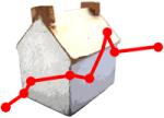 rentindexhouseactualflat2